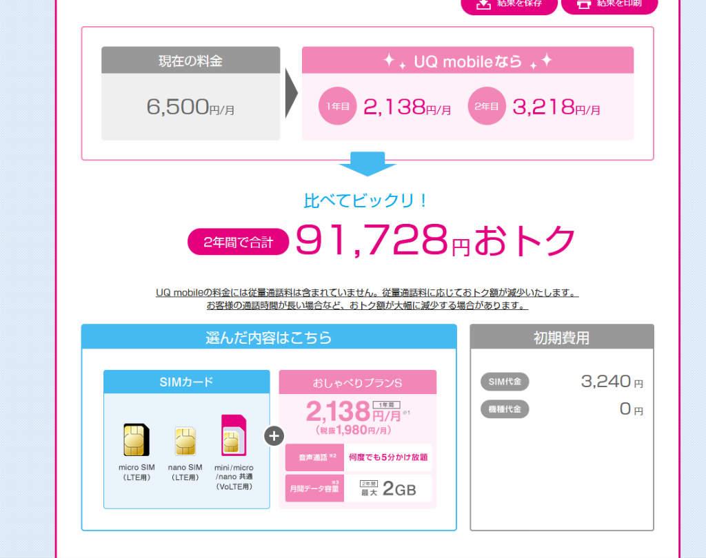 料金シミュ UQモバイル